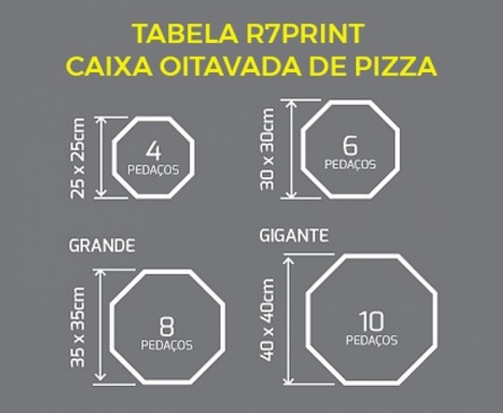Embalagem para Pizza Brotinho Guarulhos - Embalagem Pizza Brotinho
